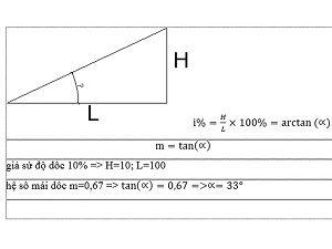 Hướng dẫn thi công lợp mái tôn qua 4 bước